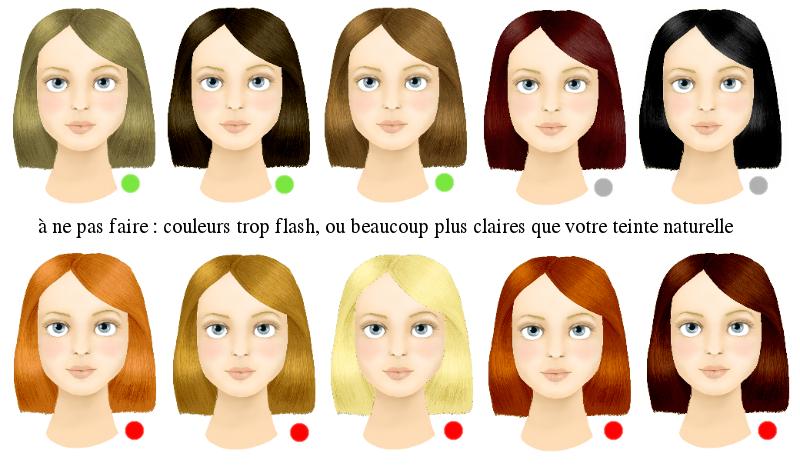 Comment faire une coloration de cheveux