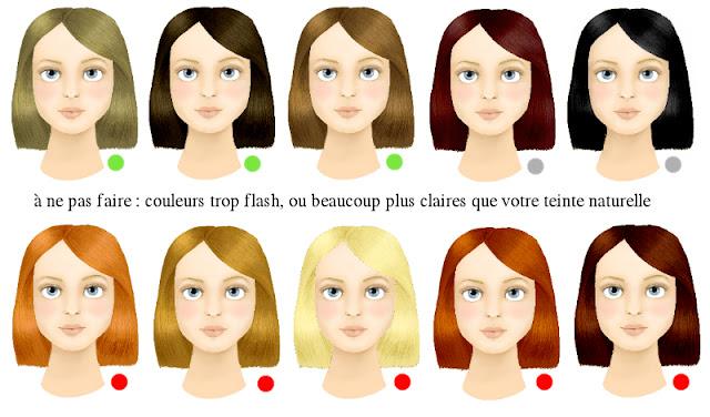 Choisir couleur cheveux test