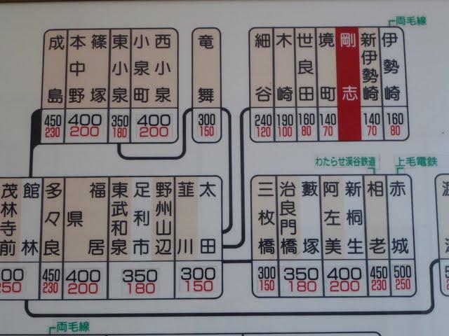 東武伊勢崎線 剛志駅 運賃表