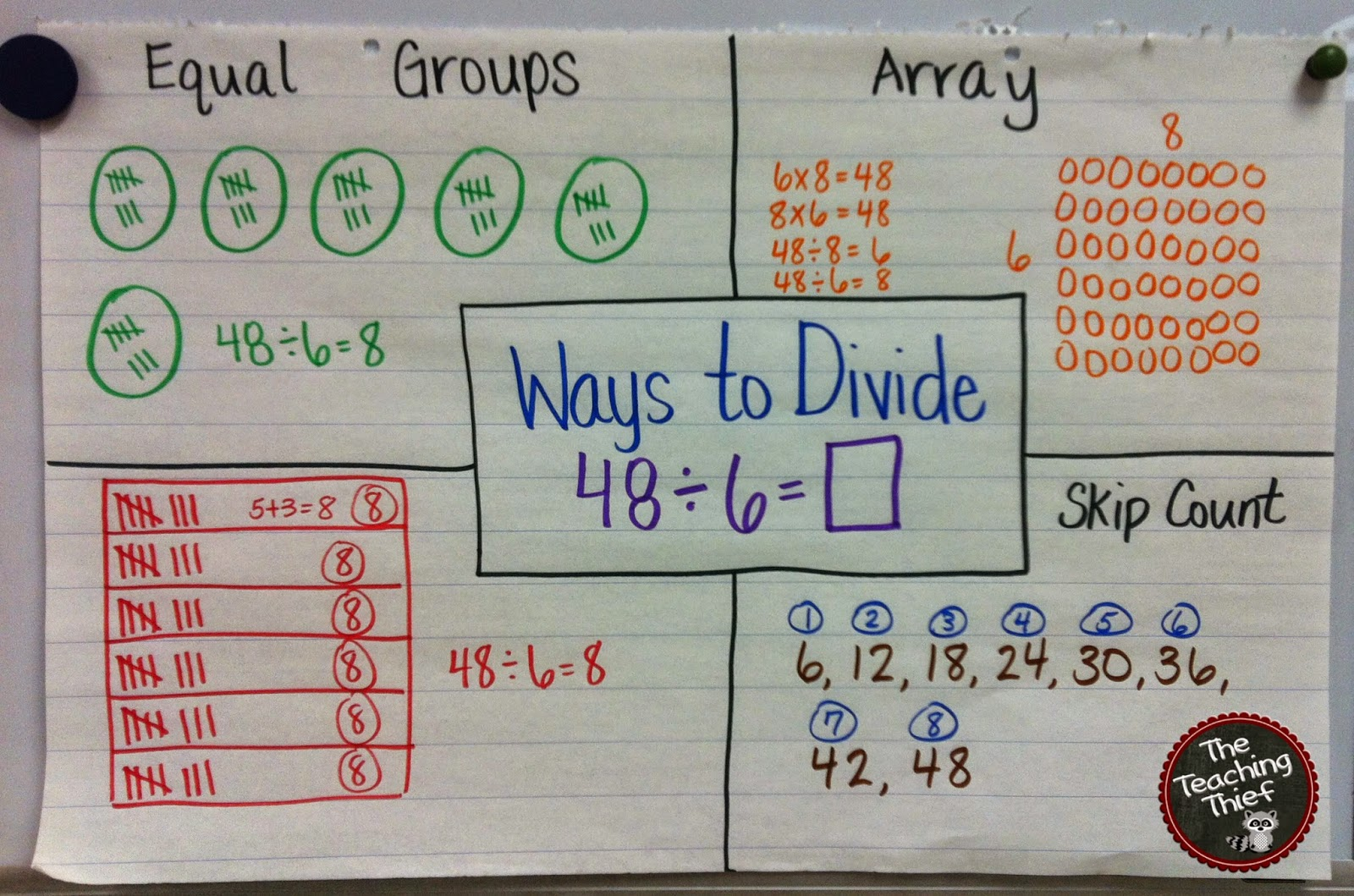 Worksheets 2 Digit Division Anchor Chart the teaching thief anchor charts multiplication division july 15 2014