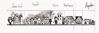 Skizze für die Entstehung des Stadtrings Osnabrück