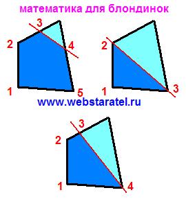 Углы в четырехугольнике. Если в четырехугольнике один угол отрезать, сколько углов останется. Правильный ответ три, четыре или пять. Математика для блондинок.
