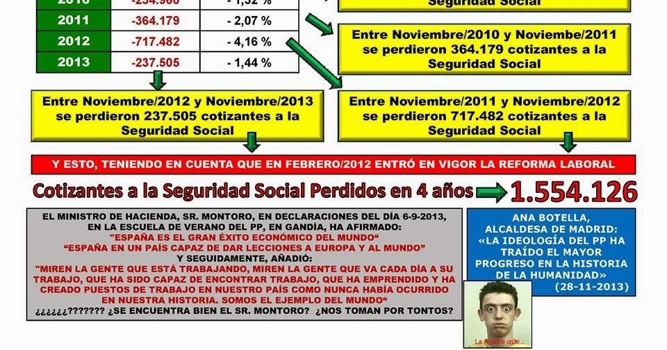 Ugt justicia galicia informe de ocupados a la seguridad for Oficinas de la seguridad social en madrid