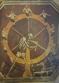 """""""Roata Vieții"""" - pictură din capela unui cimitir (Tirolul de Sud)"""