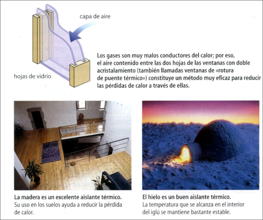 Transferencia del calor con ciencia - Materiales aislantes termicos ...