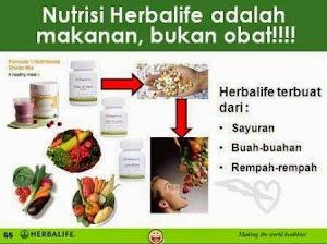 HERBALIFE ADALAH NUTRISI SEHAT