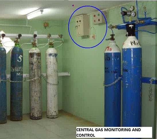 gas detector and controller