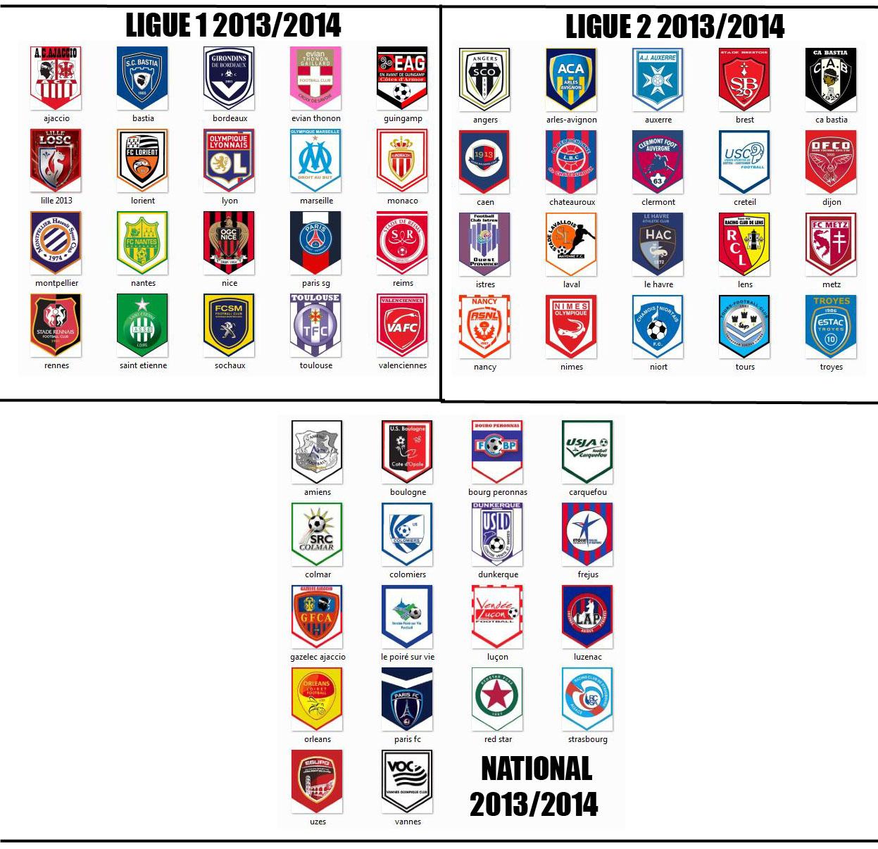 fanions de football: ligue 1-2-3 france 2013-2014 Soccerway