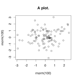 Changing the font of R base graphic plots.