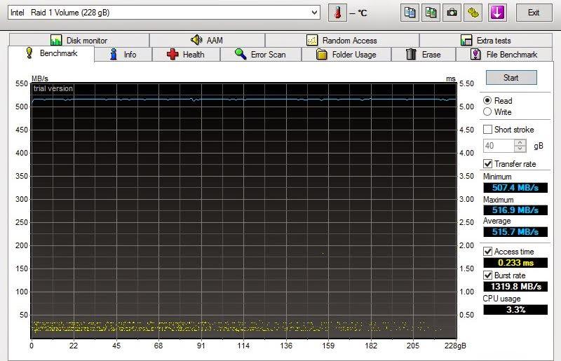 02 SSDs Kingston SV300S37A/240G em RAID-1 (espelho)
