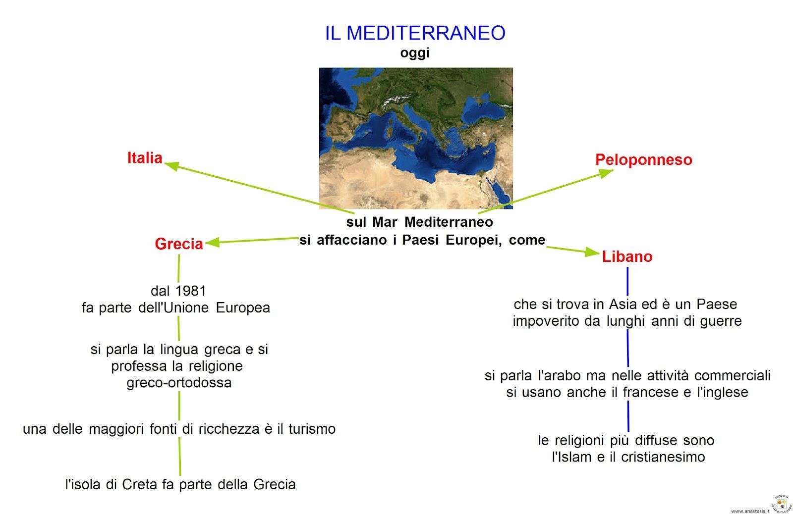 Il mediterraneo oggi - civiltà del mare