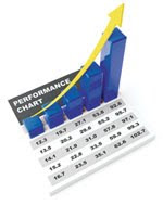 Grow your business with Express Accounts accounting software