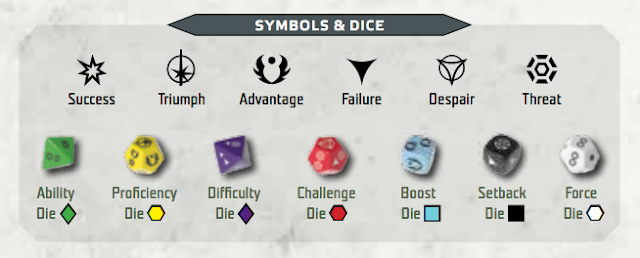 force and destiny beginner game tokens pdf