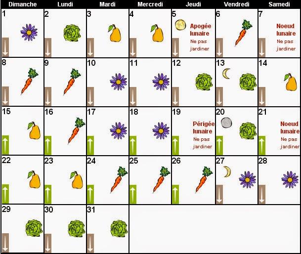 calendrier jardin 2015