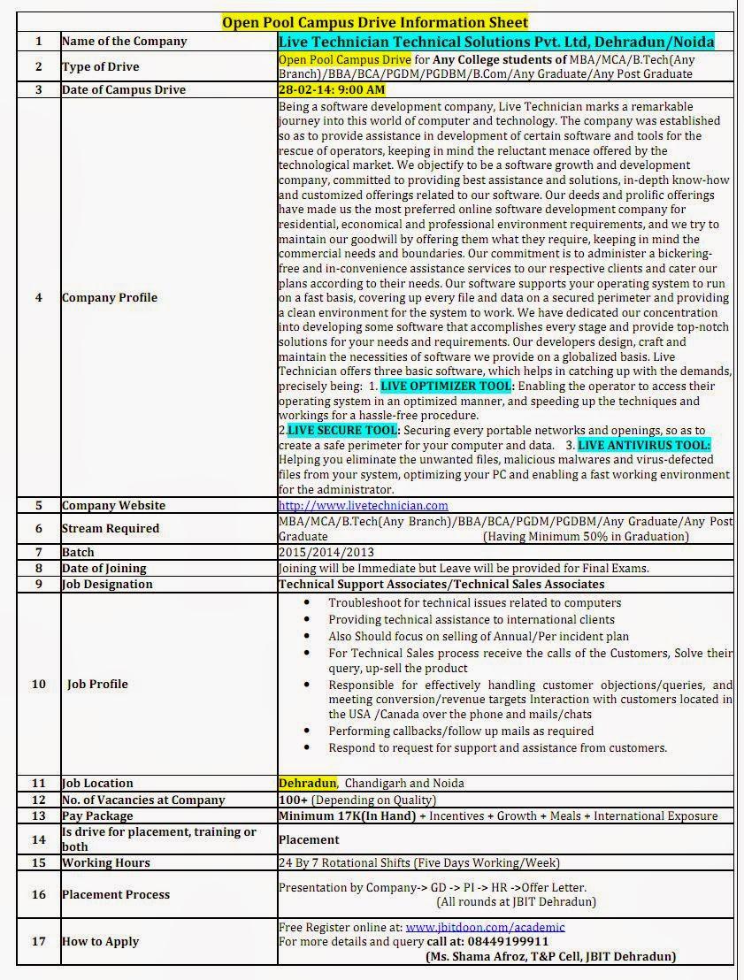 sle letter of interest for posting resume cover