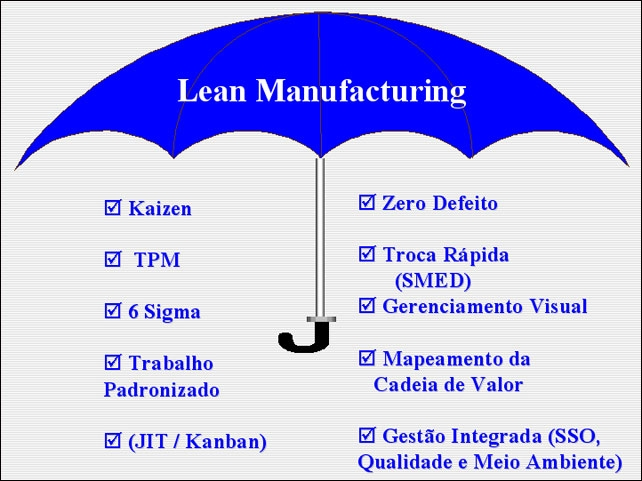 lean definition of cycle time