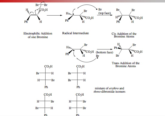 stereochemistry of bromine addition to trans cinnamic acid Stanford libraries' official online search tool for books, media, journals, databases, government documents and more.