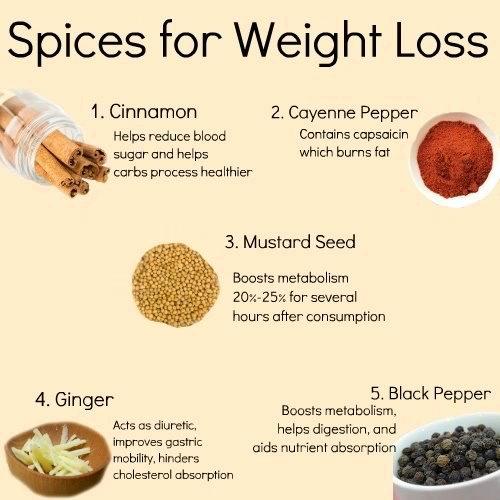 especiarias perda de peso