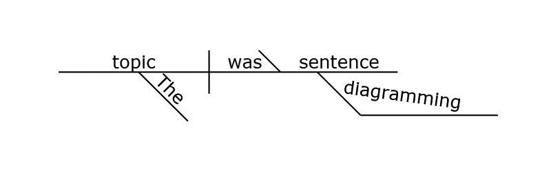 hemi semicolon can reed kellogg diagrams be part of a student  : reed kellogg diagram - findchart.co