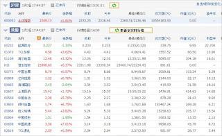 中国株コバンザメ投資ウォッチ銘柄watch20130103