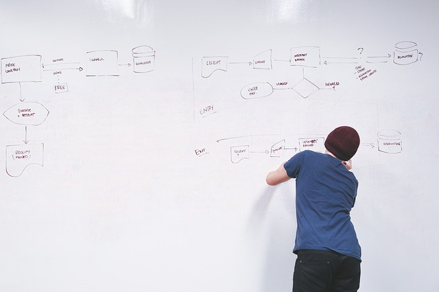 herramientas-crear-diagramas-flujo