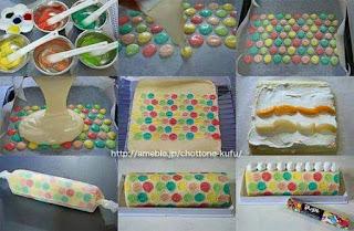 Resep Bolu Gulung dan Ide Dekorasi Roll cake