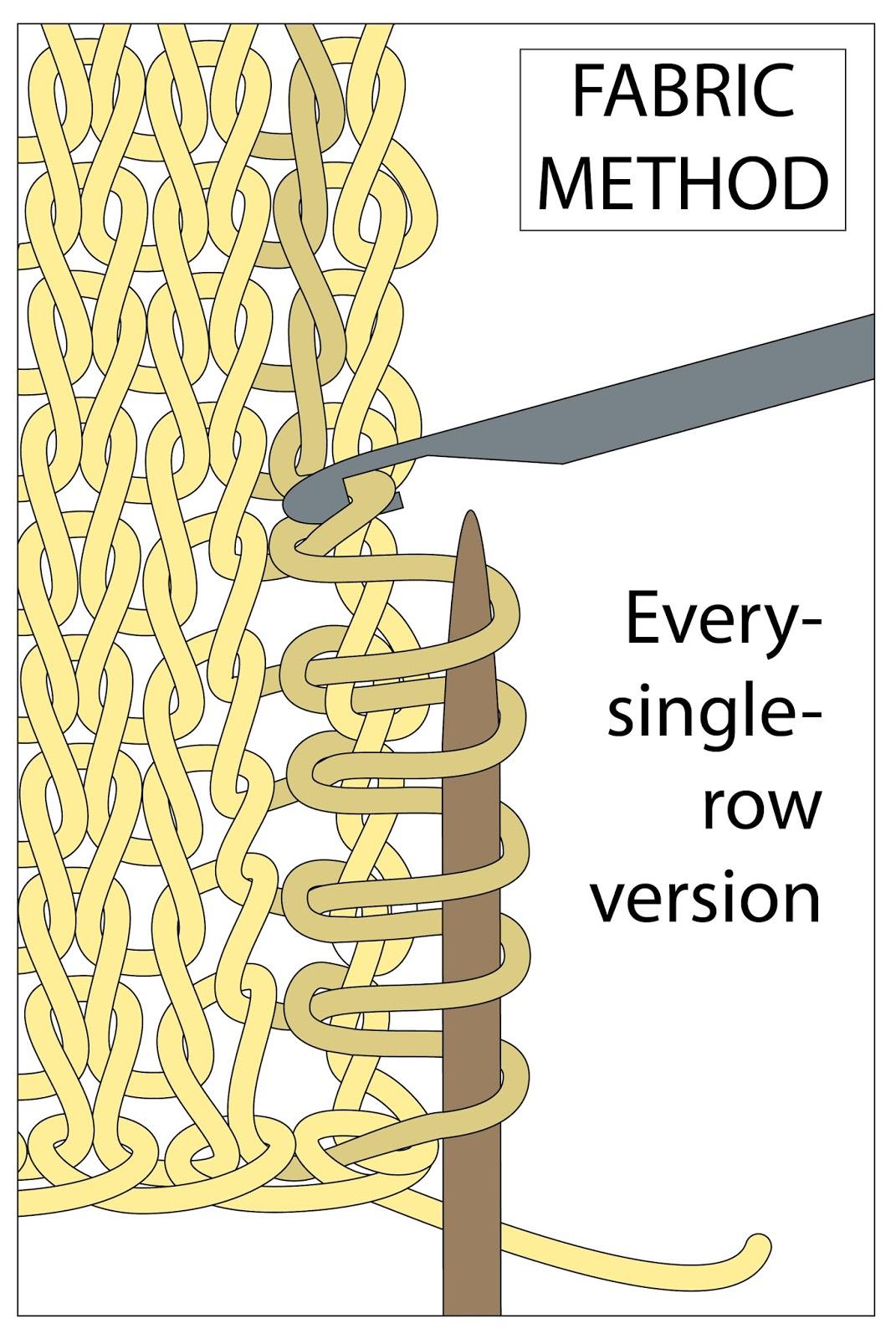 Picking up stitches along a selvedge TECHknitting  Bloglovin
