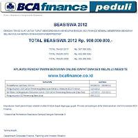 info-beasiswa-bca-finance