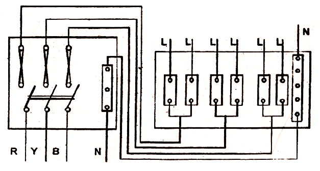 electrical topics  preparing of distribution board