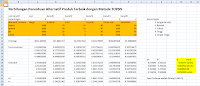 Sistem Pendukung Keputusan (SPK) Metode TOPSIS dengan Excel Spreadsheet