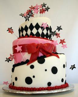 Panduan Lengkap Cara Membuat Kue Ulang Tahun