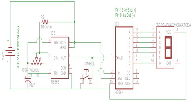 1. IC 555 2. IC 4026 3. Resistor 10k ohm (1buah), 100Kohm (1 buah) atau diganti dengan Potensiometer 100k ohm