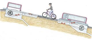 Bisiklet Teleferiği