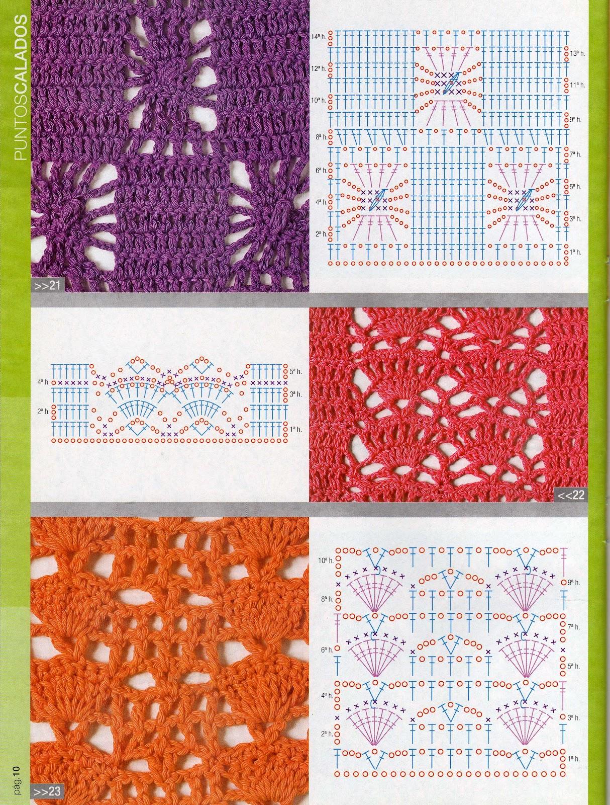 Patrones De Puntos De Crochet