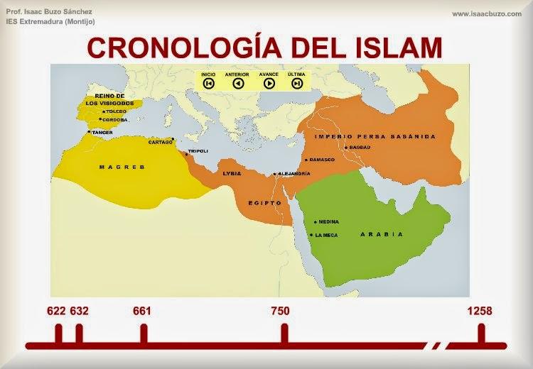 http://contenidos.educarex.es/sama/2010/csociales_geografia_historia/segundoeso/tema1/cronologia_islam.html