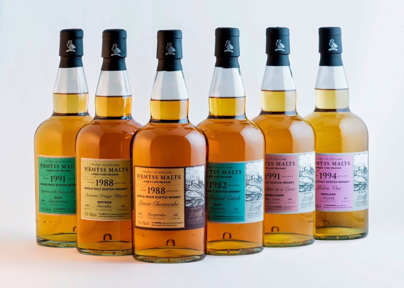 Whisky Reviews
