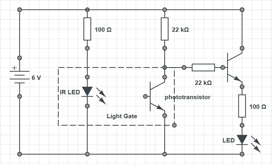 design and development of a linear induction motor  light