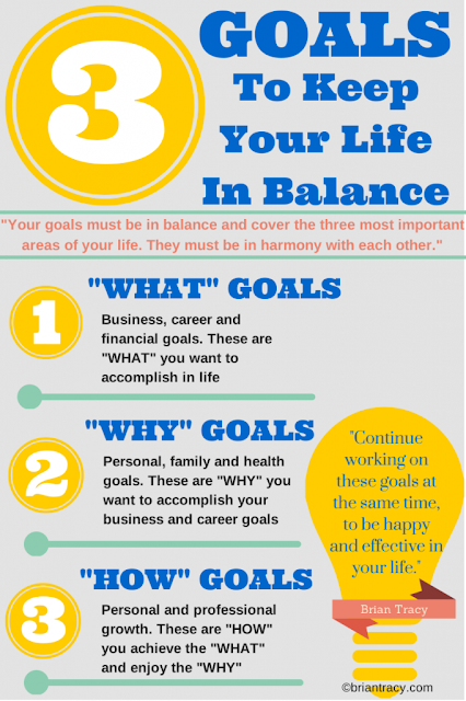 goals to keep your life balance
