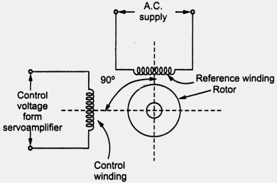 A c servomotor your electrical home for Dc servo motor working principle pdf