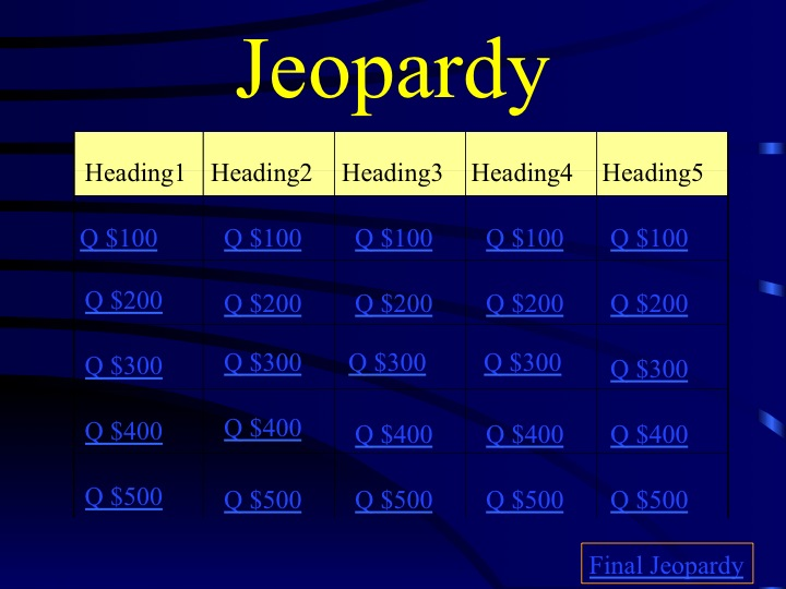Blank Jeopardy Template Powerpoint Jeopardy Template Ppt Games