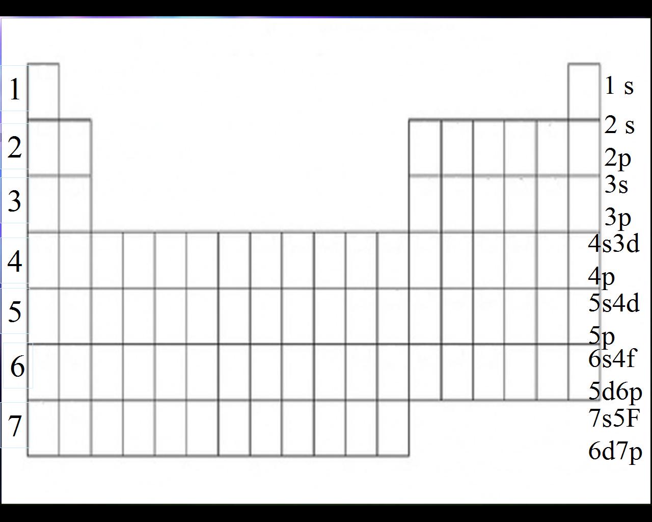 ... secundaria técnica 2: Esqueletos de la tabla periódica para terceros