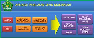 aplikasi excel untuk membuat SKHU dilingkungan madrasah. sangat mudah digunakan.