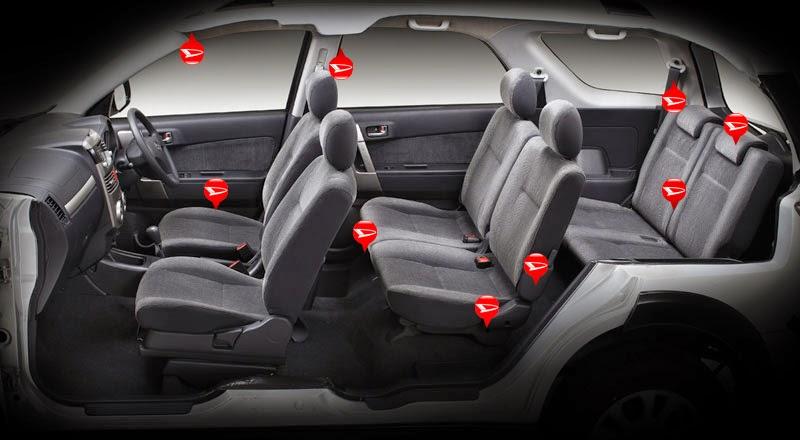 interior Daihatsu Terios 2014