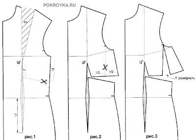 Платья с подрезом на груди