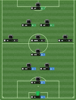 Football Tactics Formation