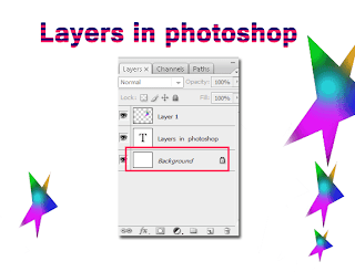 layers-in-photoshop