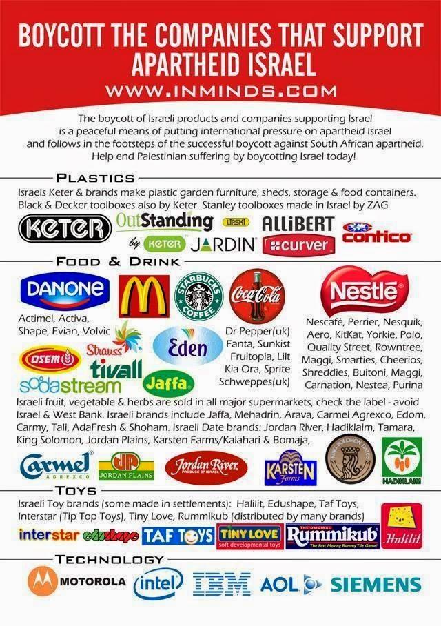 Perhatikan brand-brand penyokong dana Israel ini yang digunakan untuk