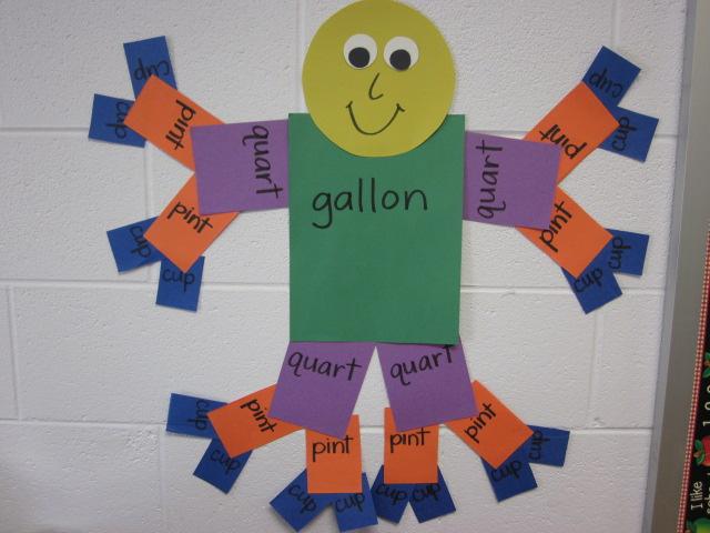 Gallon Man Mr Gallon Man Template Education World - mandegar.info