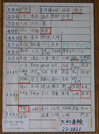 新谷商店券箱@長門三隅駅