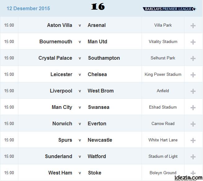 Jadwal Liga Inggris Pekan ke-16 12 Desember 2015